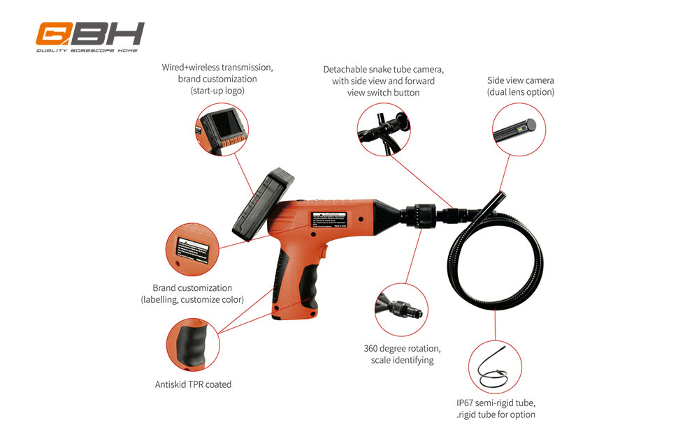 Sewer Inspection Camera Reviews systems